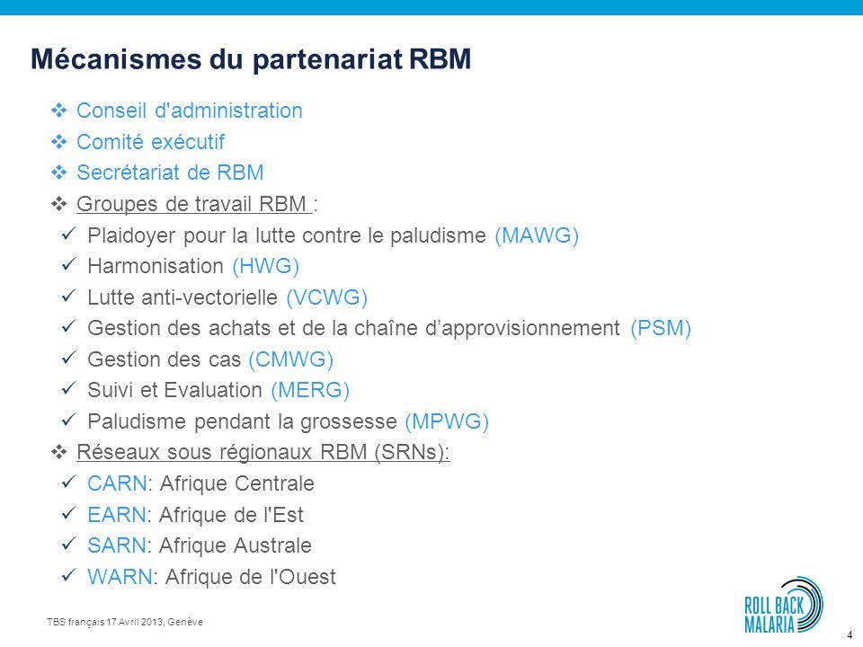 Mécanismes du partenariat RBM