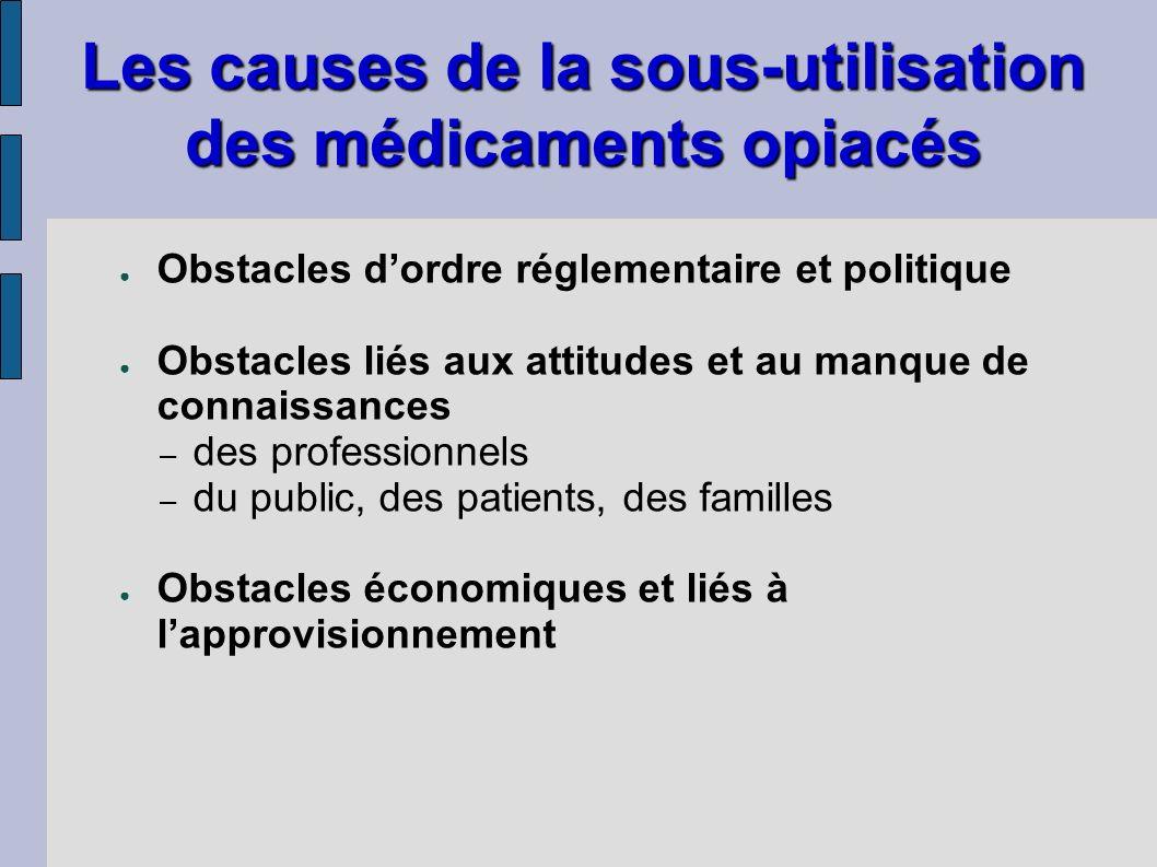 Les causes de la sous-utilisation des médicaments opiacés
