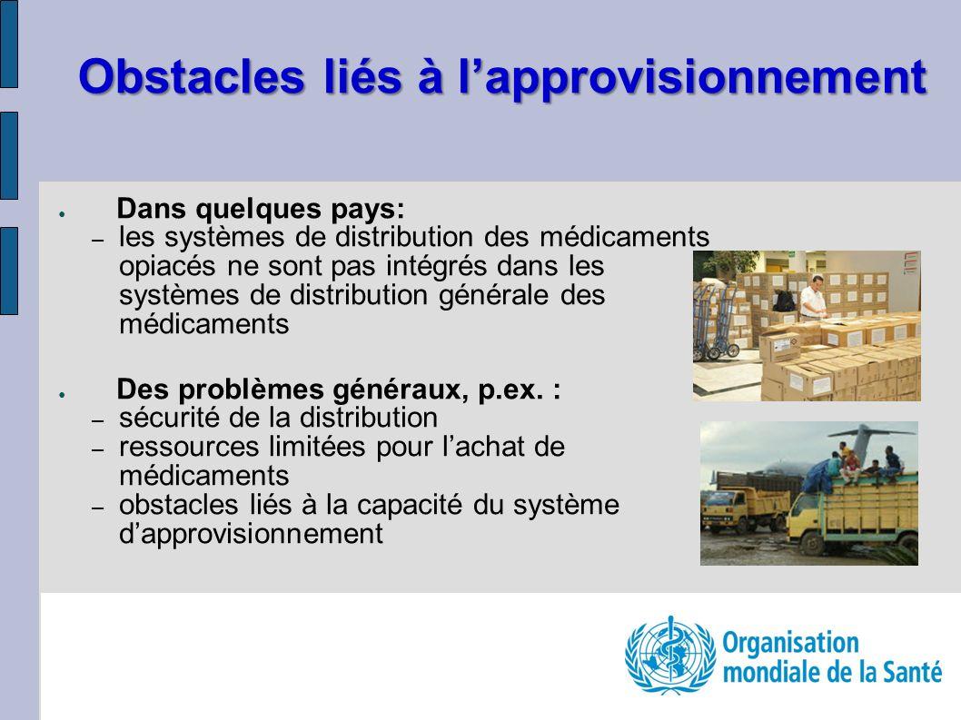 Obstacles liés à l'approvisionnement