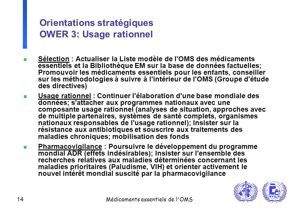 Orientations stratégiques OWER 3: Usage rationnel