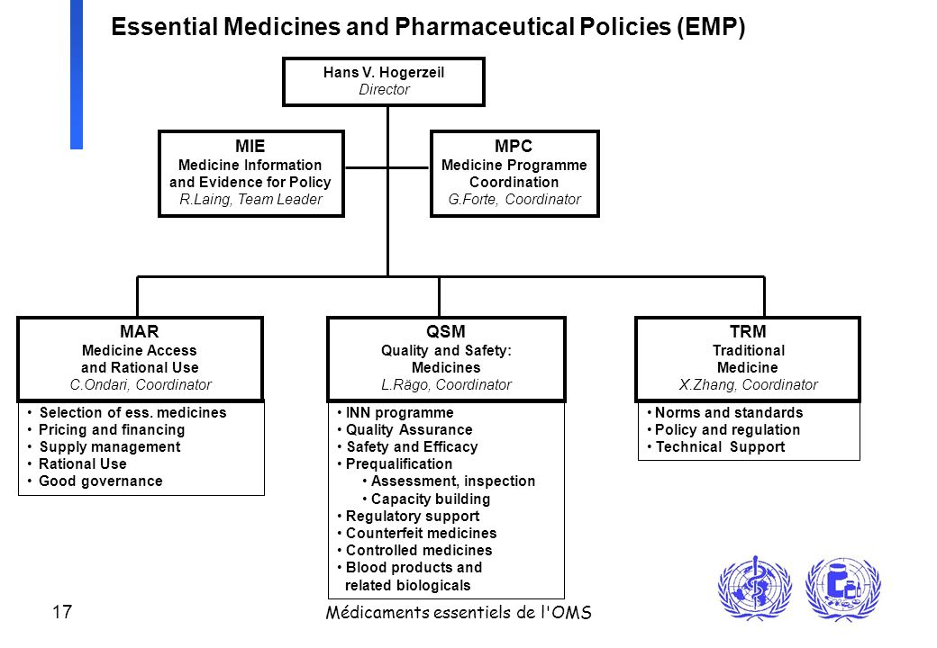 Essential Medicines and Pharmaceutical Policies (EMP)