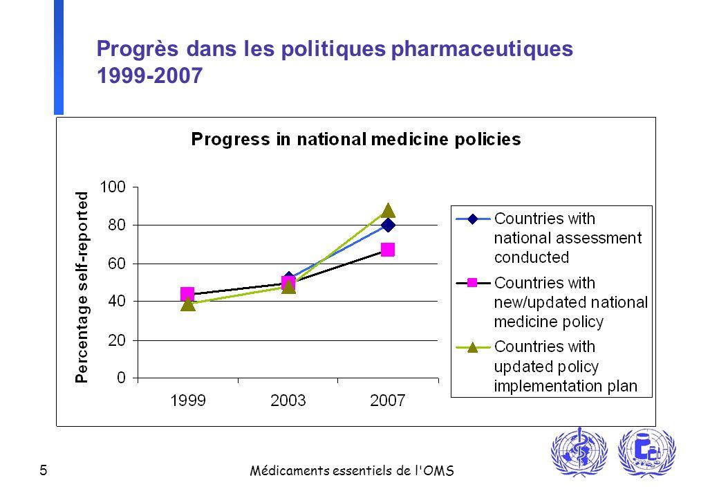 Progrès dans les politiques pharmaceutiques 1999-2007