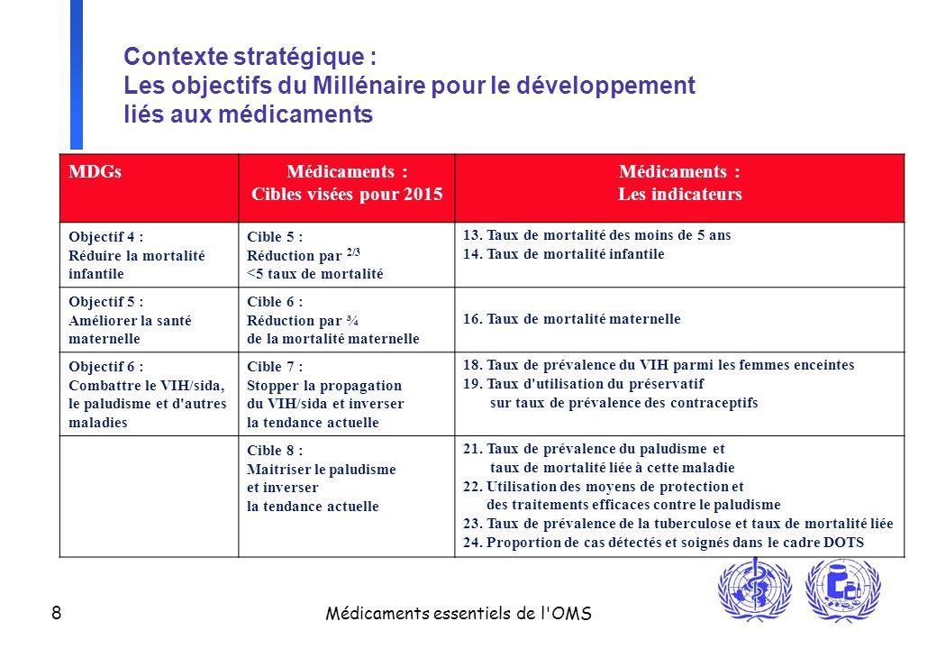 Contexte stratégique : Les objectifs du Millénaire pour le développement liés aux médicaments