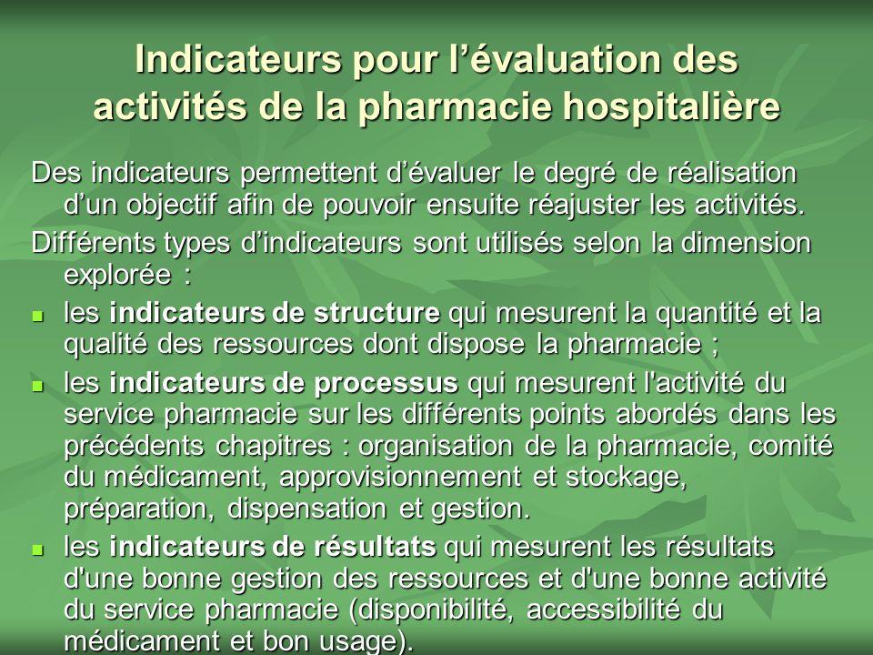 Indicateurs pour l'évaluation des activités de la pharmacie hospitalière