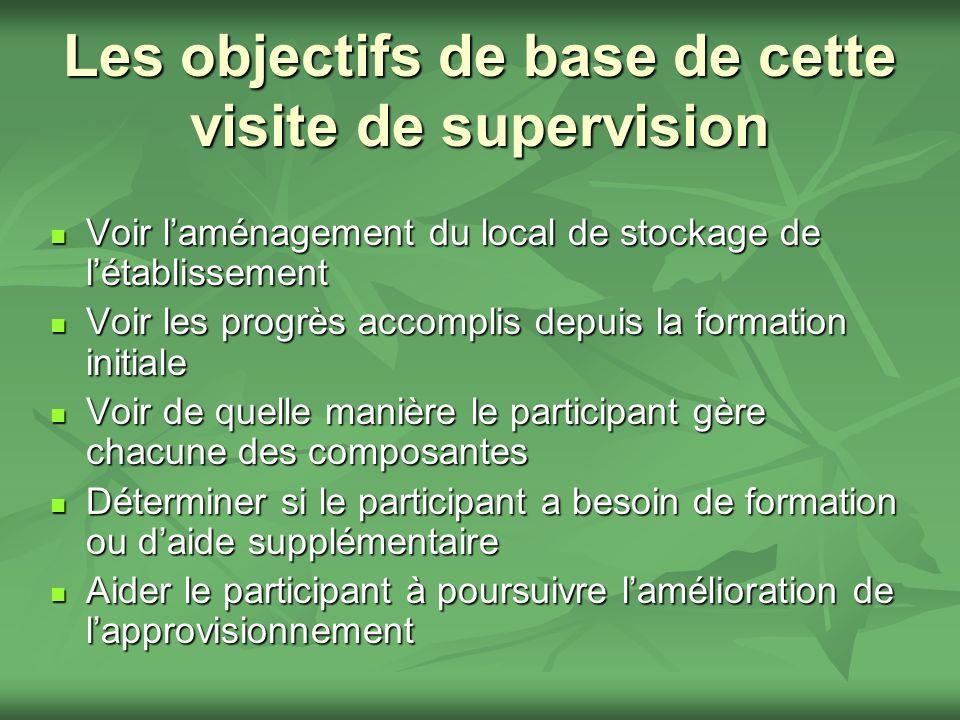 Les objectifs de base de cette visite de supervision
