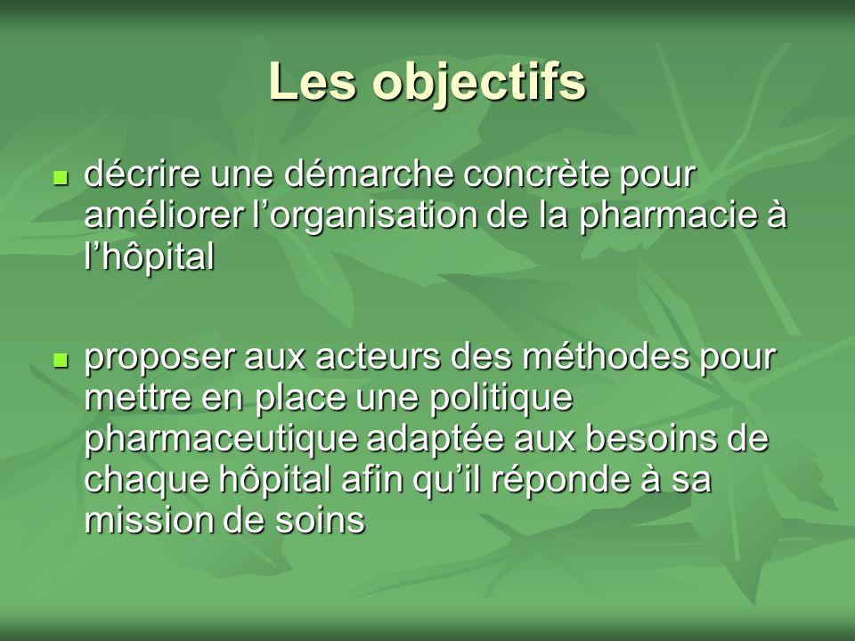 Les objectifsdécrire une démarche concrète pour améliorer l'organisation de la pharmacie à l'hôpital.