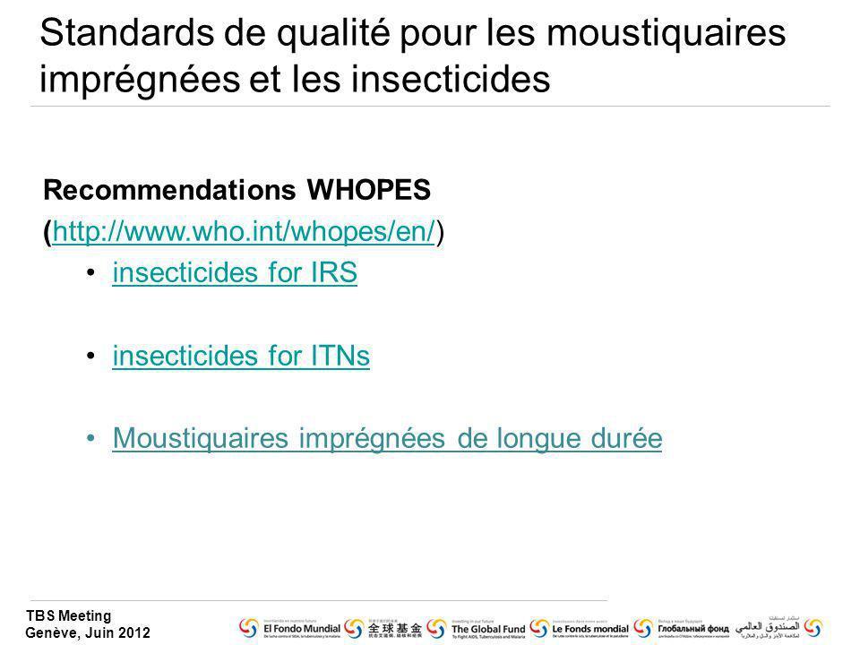 Standards de qualité pour les moustiquaires imprégnées et les insecticides