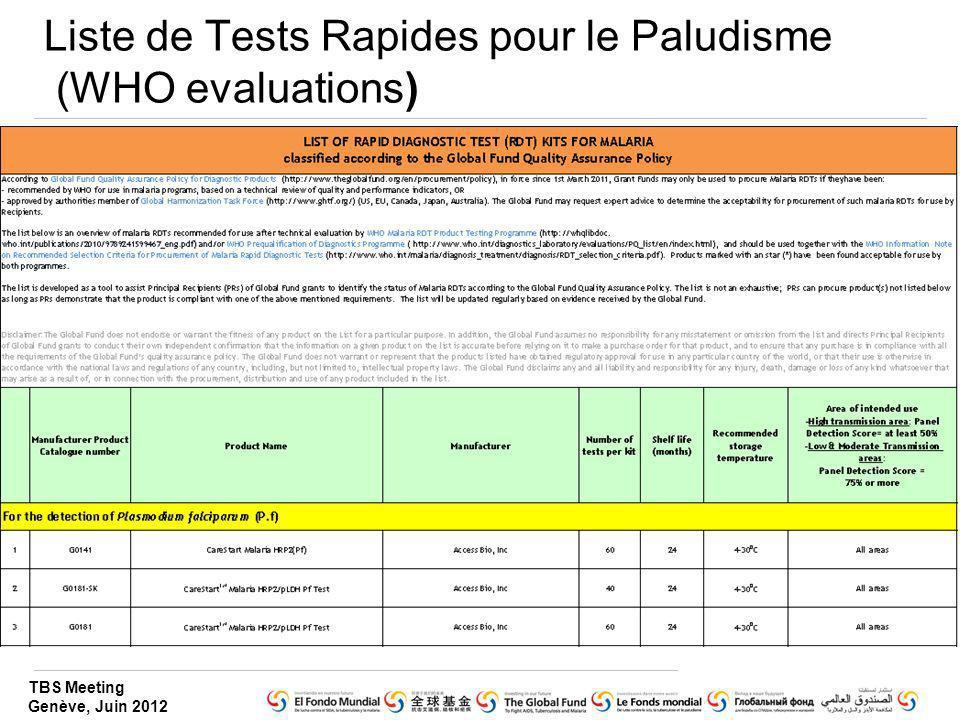 Liste de Tests Rapides pour le Paludisme (WHO evaluations)