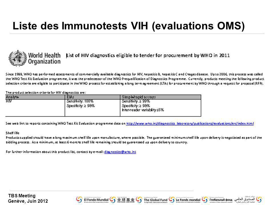 Liste des Immunotests VIH (evaluations OMS)