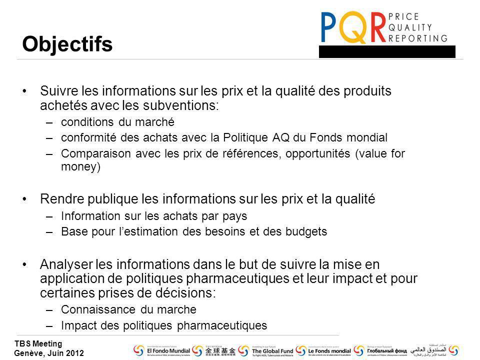 Objectifs Suivre les informations sur les prix et la qualité des produits achetés avec les subventions: