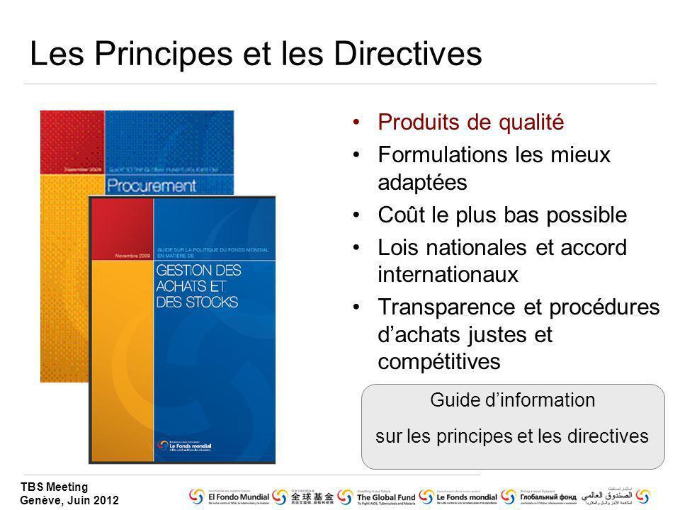 Les Principes et les Directives