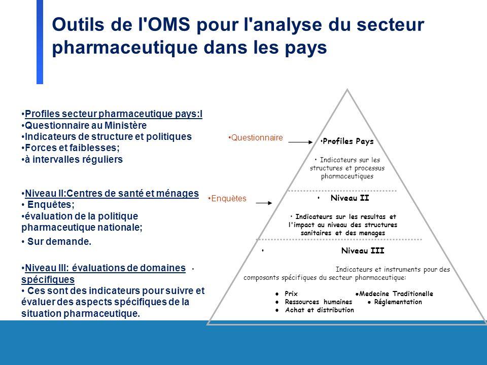 Outils de l OMS pour l analyse du secteur pharmaceutique dans les pays