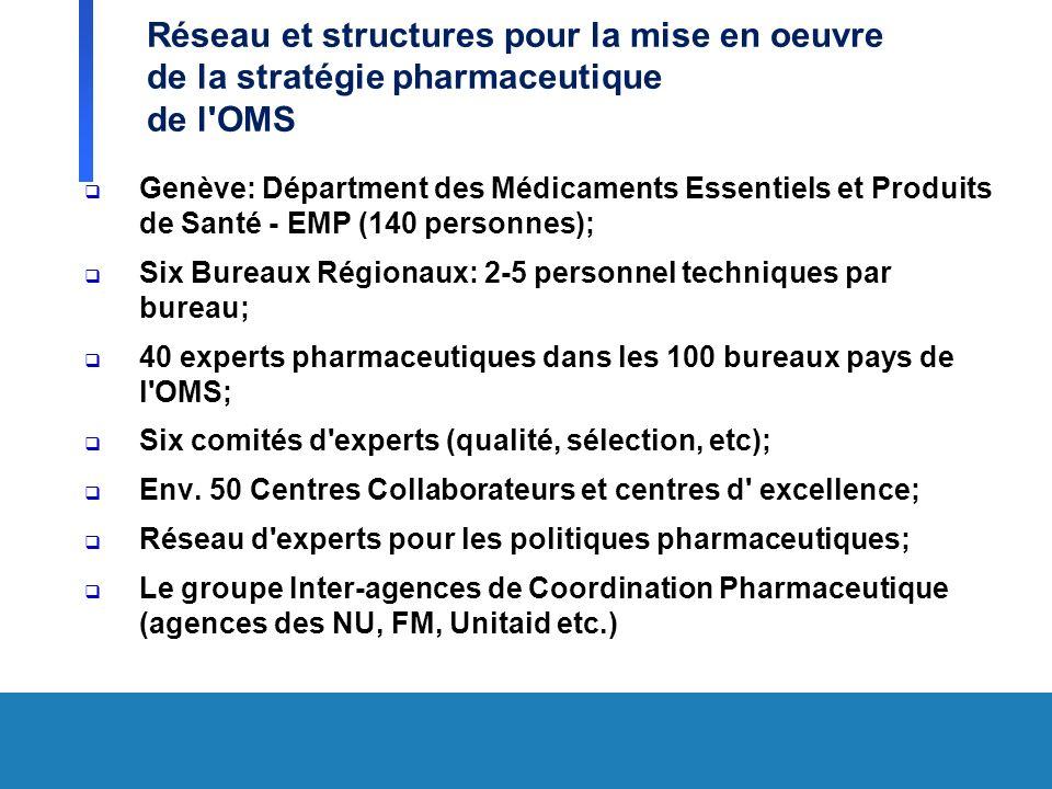 Réseau et structures pour la mise en oeuvre de la stratégie pharmaceutique de l OMS