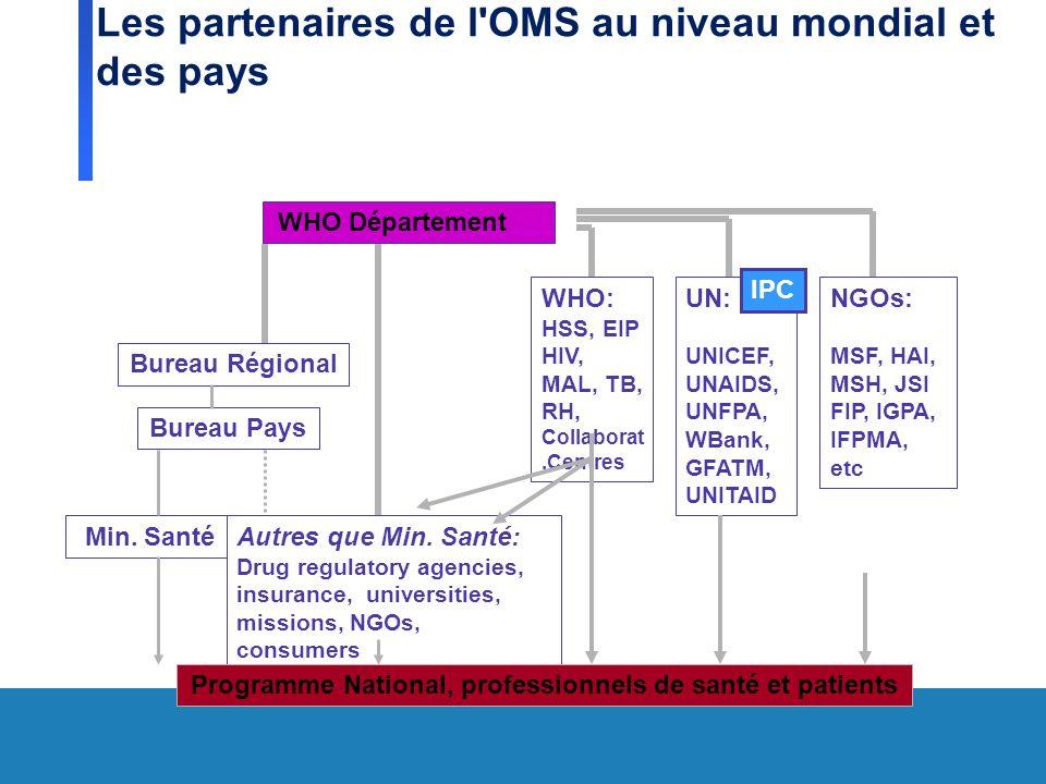 Les partenaires de l OMS au niveau mondial et des pays