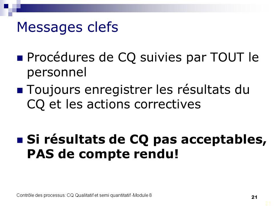 Messages clefs Procédures de CQ suivies par TOUT le personnel