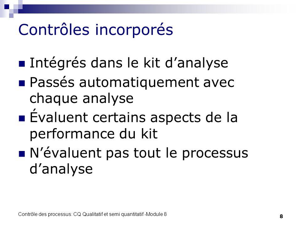 Contrôles incorporés Intégrés dans le kit d'analyse