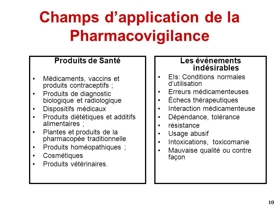 Champs d'application de la Pharmacovigilance