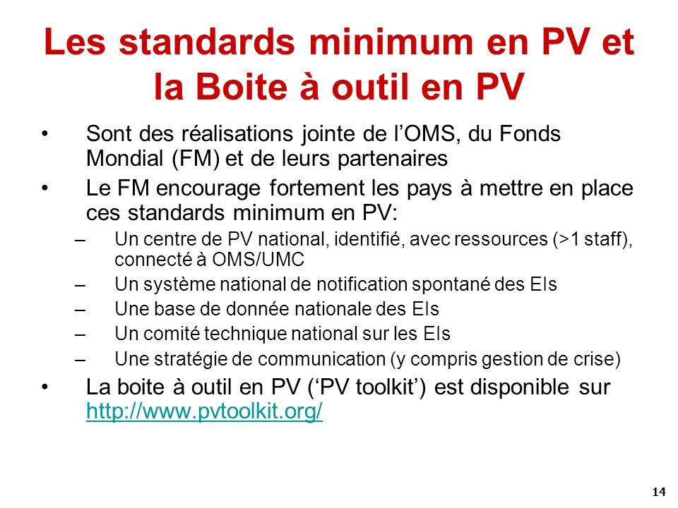 Les standards minimum en PV et la Boite à outil en PV