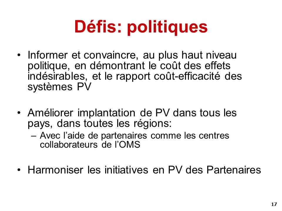 Défis: politiques