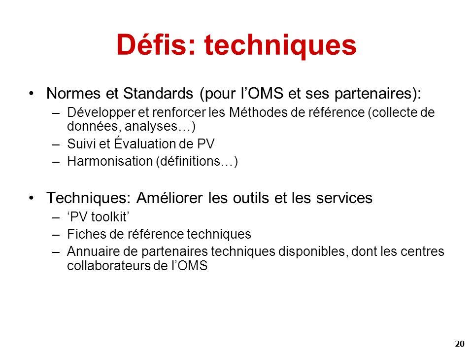 Défis: techniques Normes et Standards (pour l'OMS et ses partenaires):