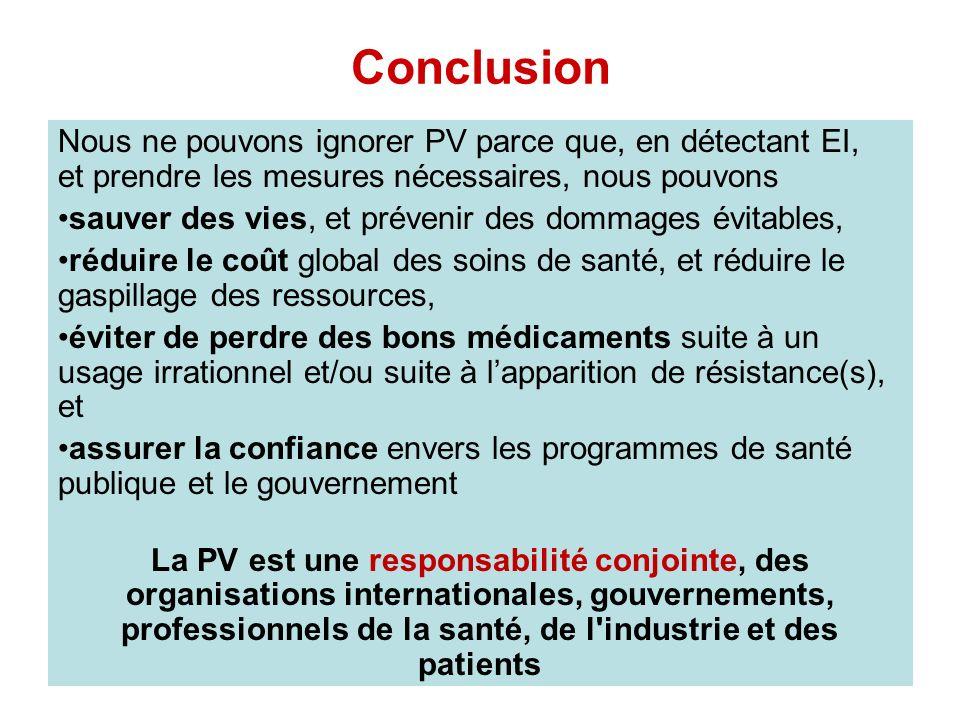 ConclusionNous ne pouvons ignorer PV parce que, en détectant EI, et prendre les mesures nécessaires, nous pouvons.