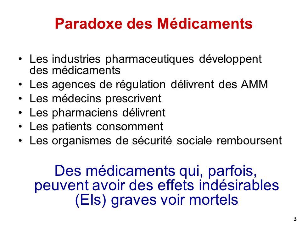 Paradoxe des Médicaments
