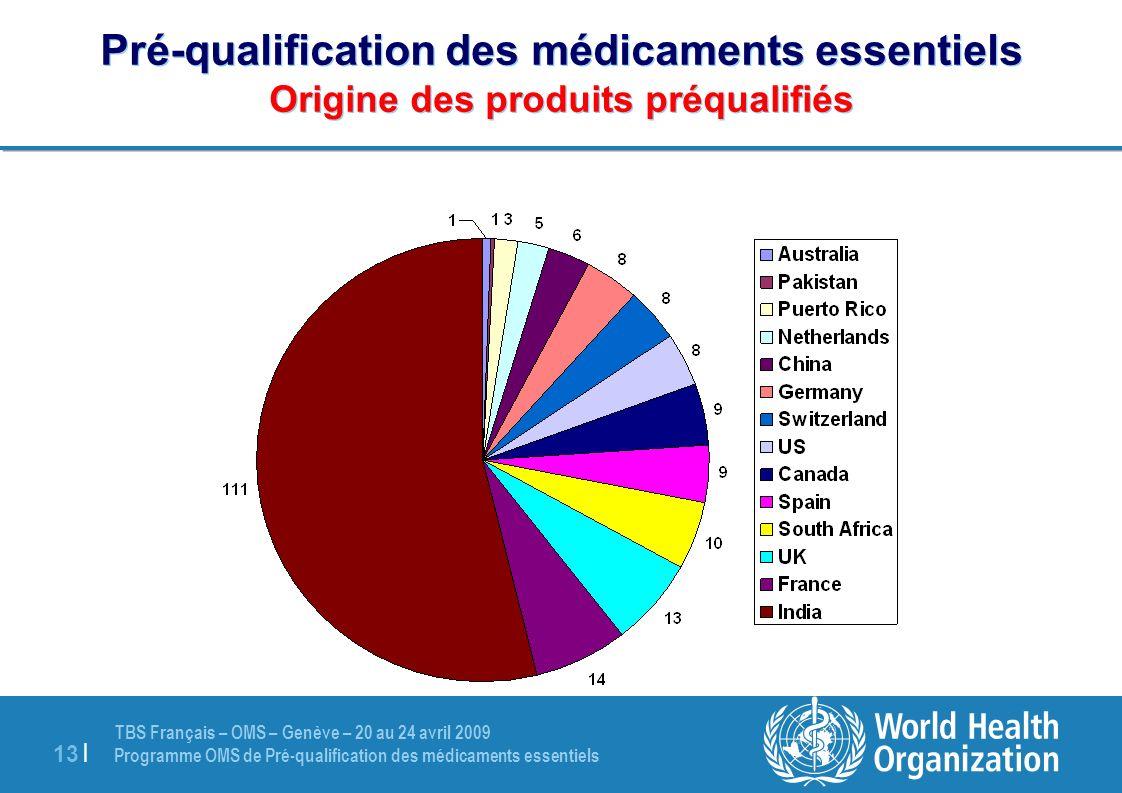 Pré-qualification des médicaments essentiels Origine des produits préqualifiés
