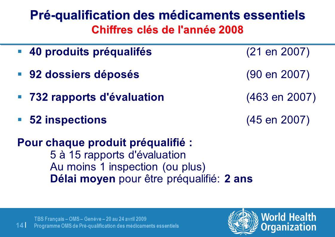 Pré-qualification des médicaments essentiels Chiffres clés de l année 2008