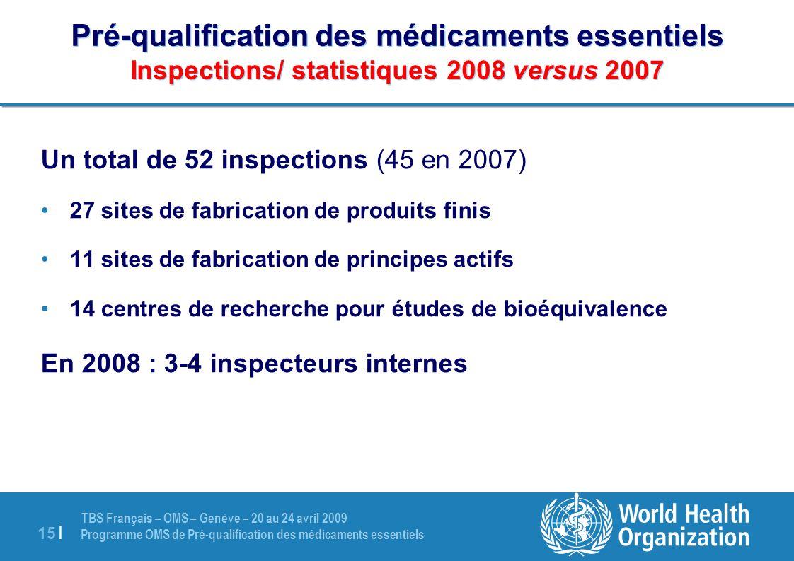 Pré-qualification des médicaments essentiels Inspections/ statistiques 2008 versus 2007