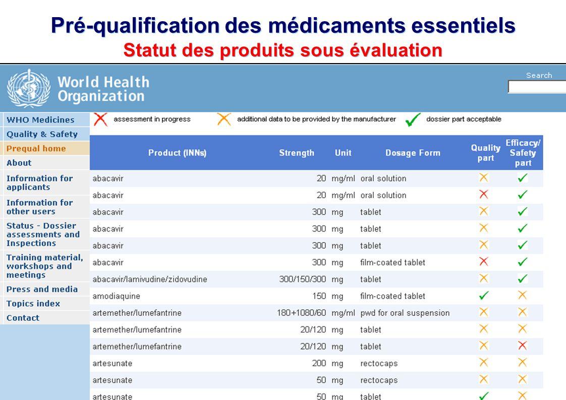 Pré-qualification des médicaments essentiels Statut des produits sous évaluation