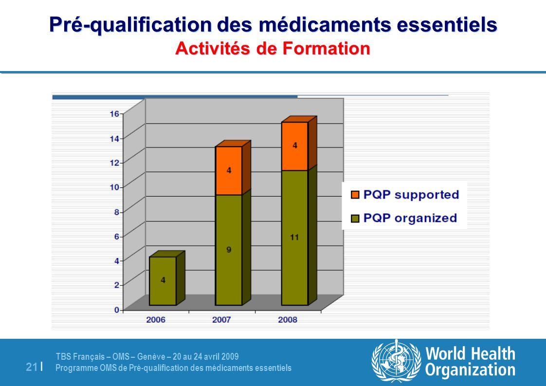 Pré-qualification des médicaments essentiels Activités de Formation
