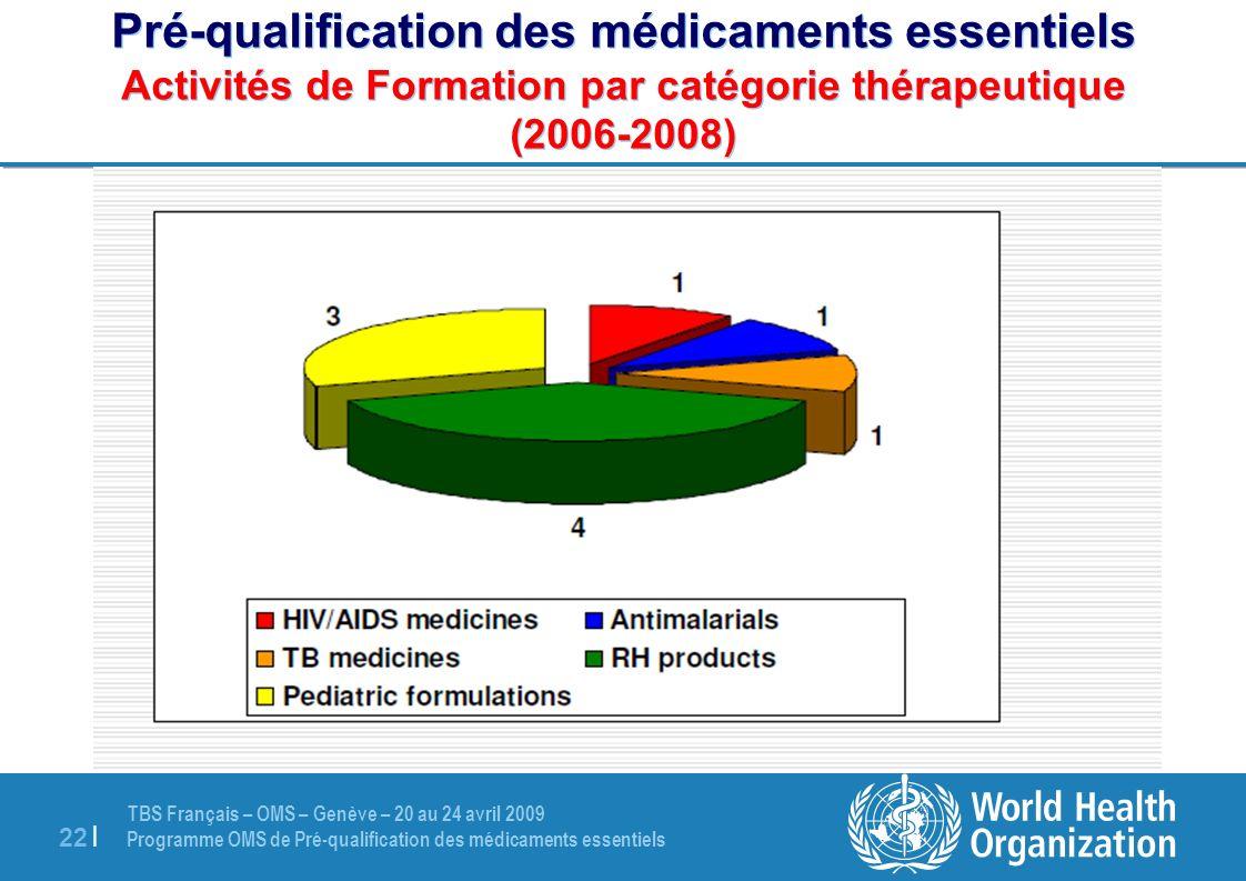 Pré-qualification des médicaments essentiels Activités de Formation par catégorie thérapeutique (2006-2008)