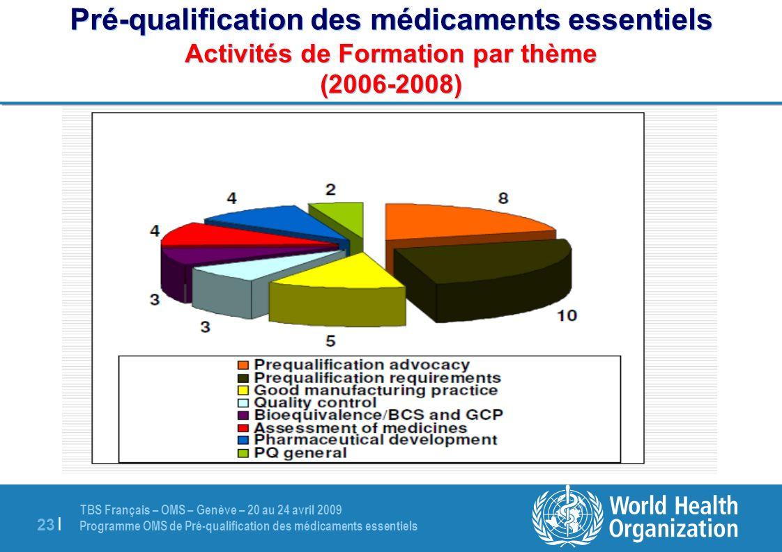 Pré-qualification des médicaments essentiels Activités de Formation par thème (2006-2008)