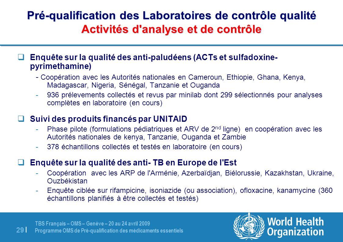 Pré-qualification des Laboratoires de contrôle qualité Activités d analyse et de contrôle