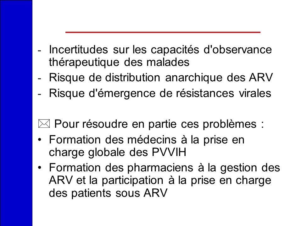 Incertitudes sur les capacités d observance thérapeutique des malades