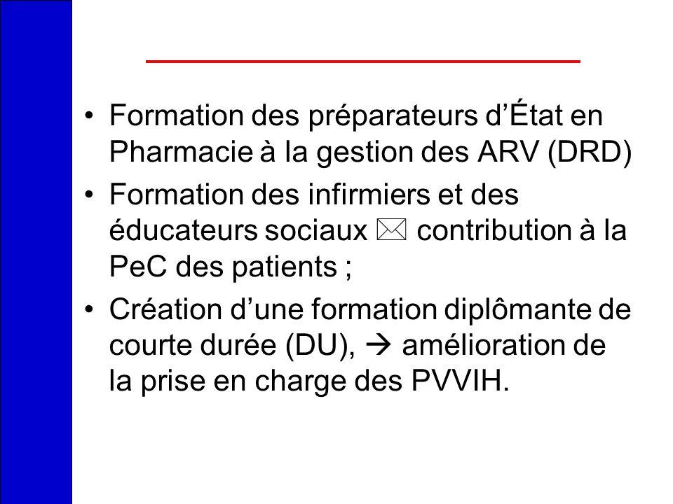Formation des préparateurs d'État en Pharmacie à la gestion des ARV (DRD)