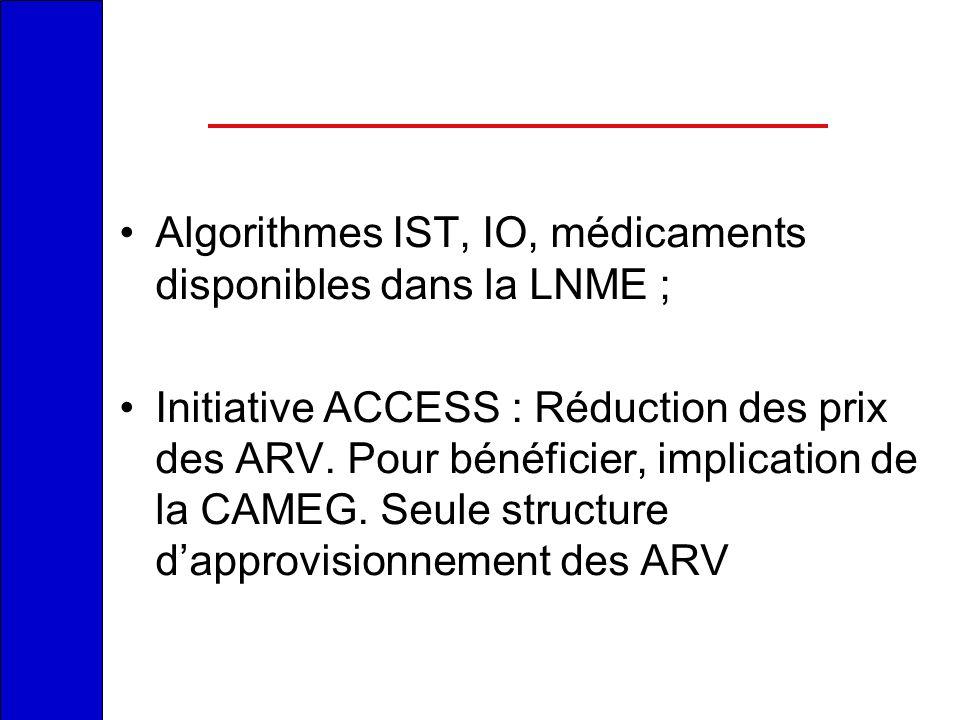 Algorithmes IST, IO, médicaments disponibles dans la LNME ;