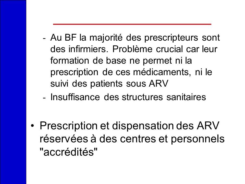 Au BF la majorité des prescripteurs sont des infirmiers