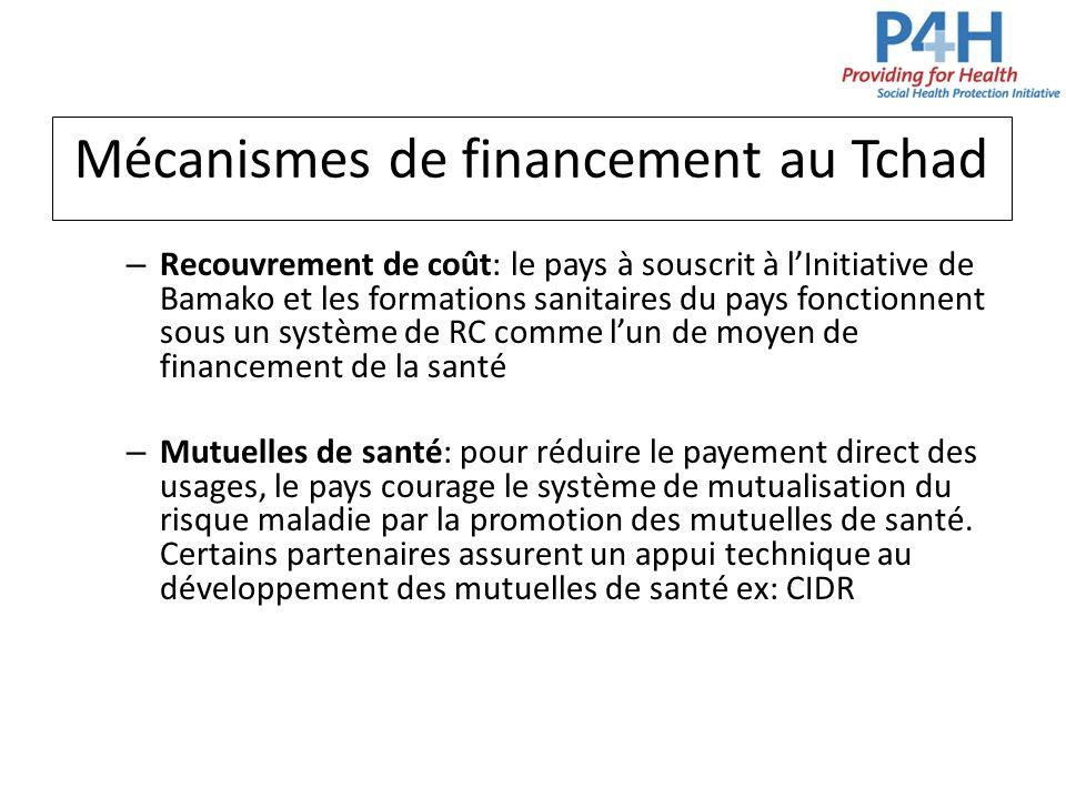 Mécanismes de financement au Tchad