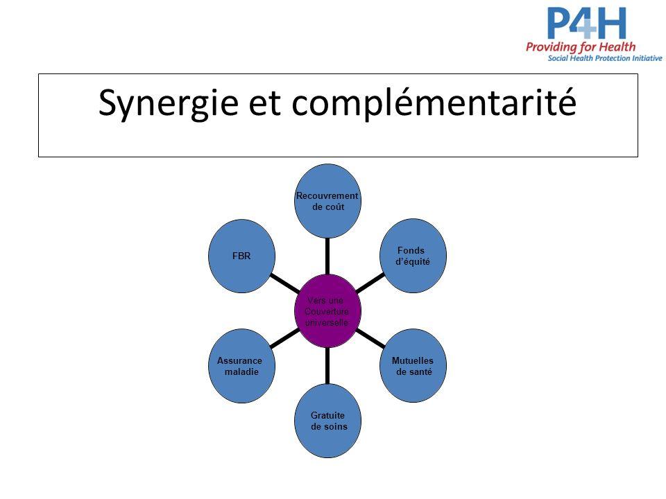 Synergie et complémentarité