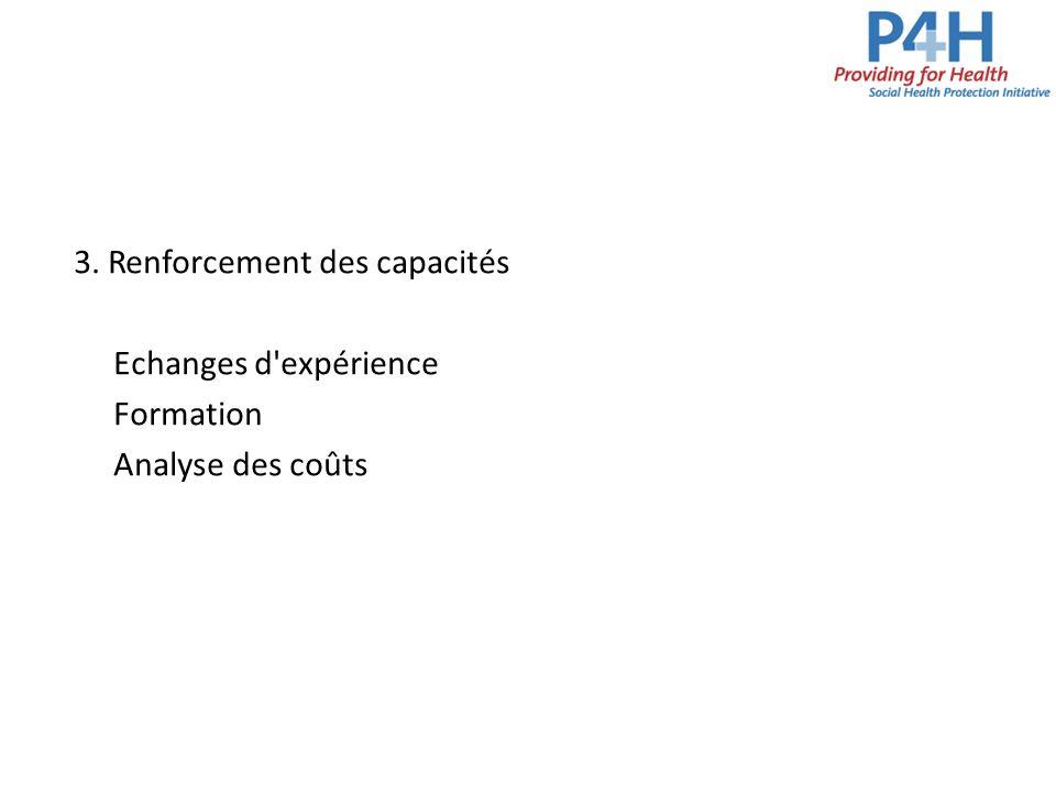 3. Renforcement des capacités Echanges d expérience Formation Analyse des coûts