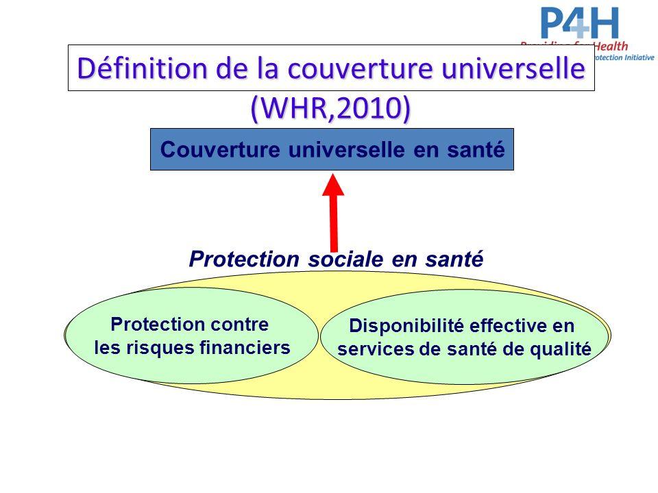 Définition de la couverture universelle (WHR,2010)