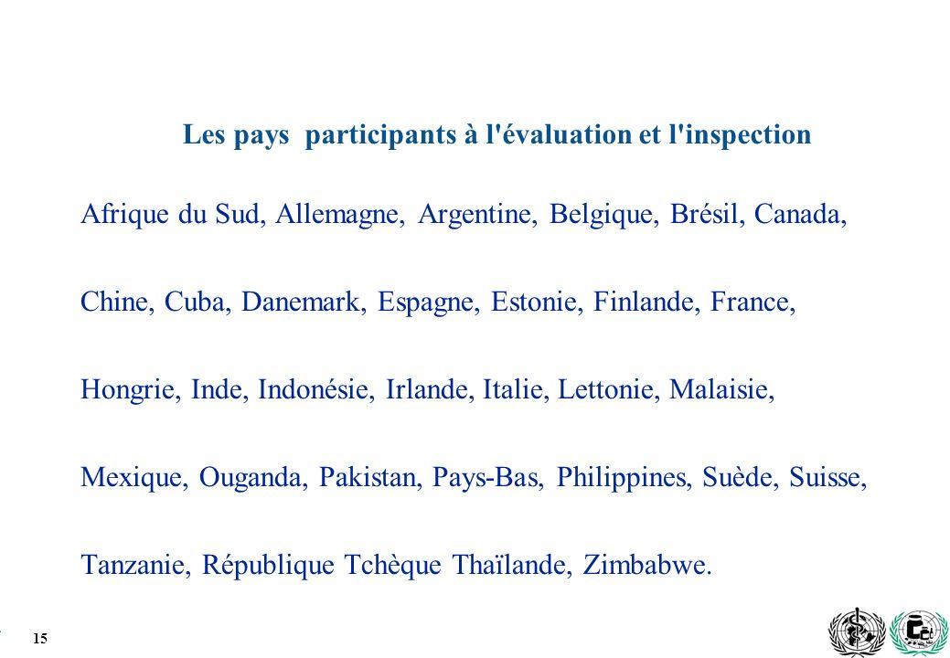 Les pays participants à l évaluation et l inspection