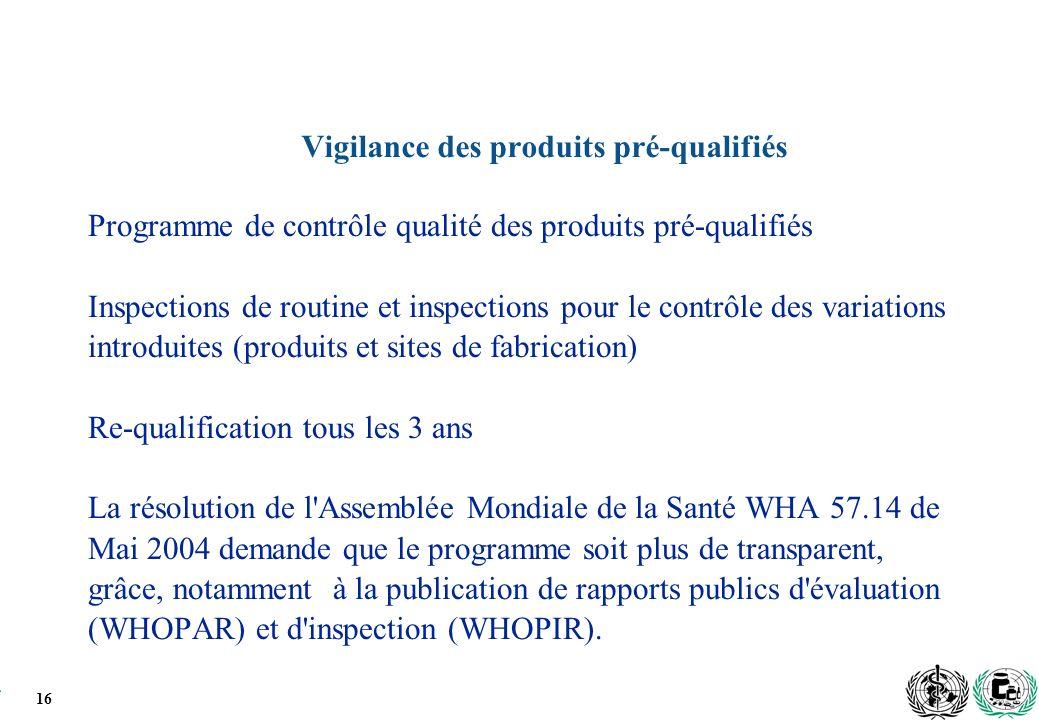 Vigilance des produits pré-qualifiés