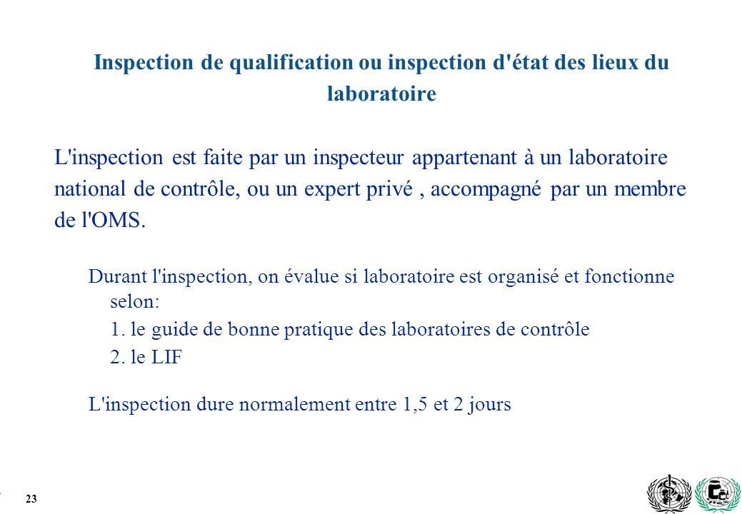 Inspection de qualification ou inspection d état des lieux du