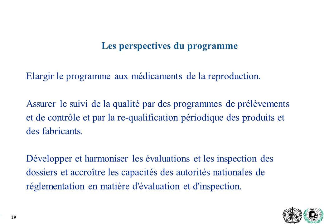 Les perspectives du programme