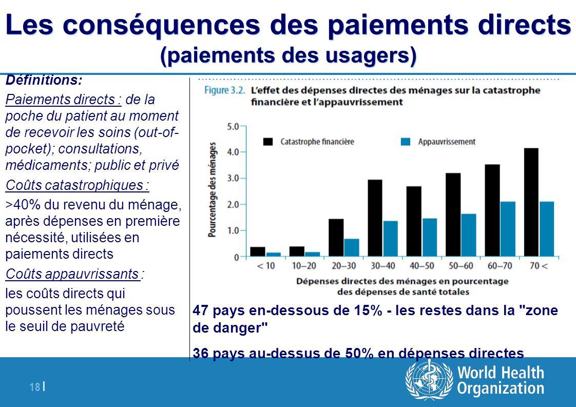 Les conséquences des paiements directs (paiements des usagers)