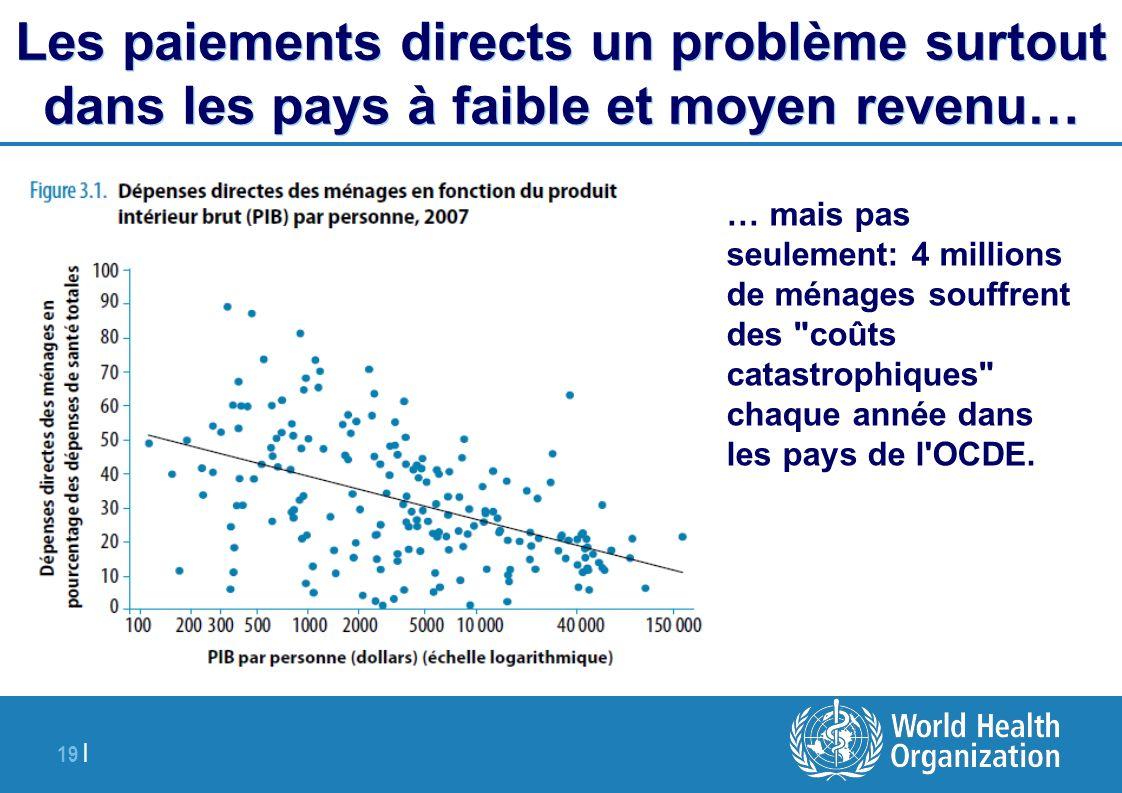 Les paiements directs un problème surtout dans les pays à faible et moyen revenu…