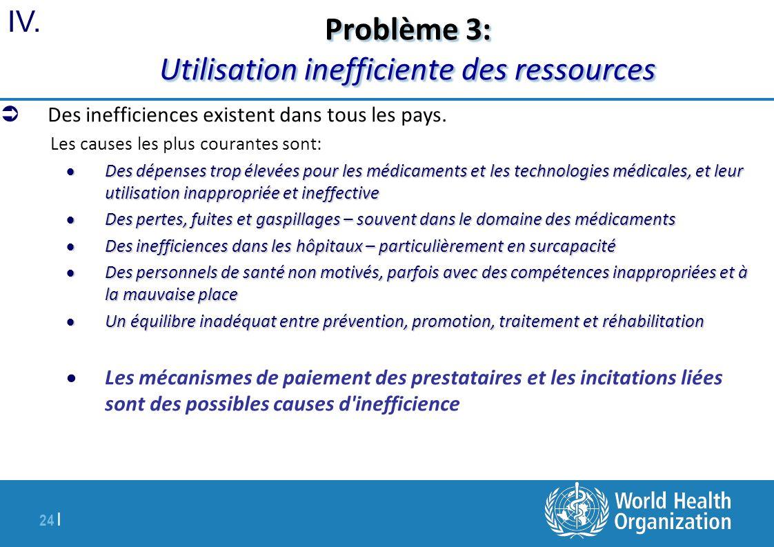Problème 3: Utilisation inefficiente des ressources