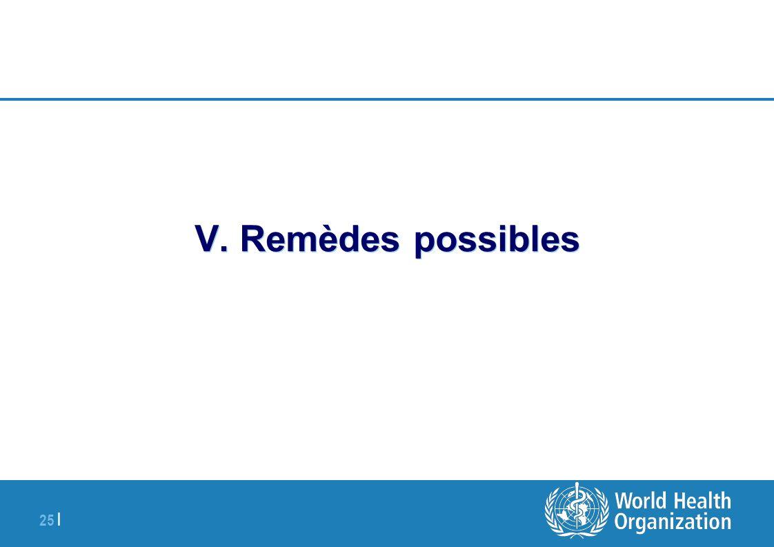 V. Remèdes possibles